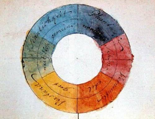 Goethe – Színtan