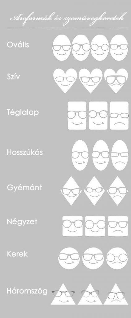 arcformak es szemuvegkeretek